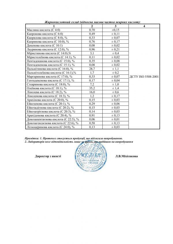 Зразок 100 % сублімату № 387-6-/6 – зразок «Омлет з цибулею та овочами мікс»