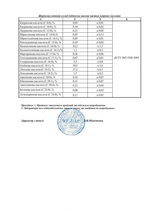 Зразок 100 % сублімату № 371/1– зразок «Індичка у вершково- грибному соусі»